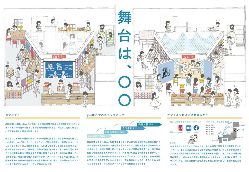 200731_butaiwamarumaru_JOIN083
